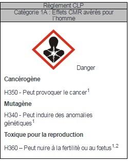 agent cancérigène, mutagène ou reprotoxique