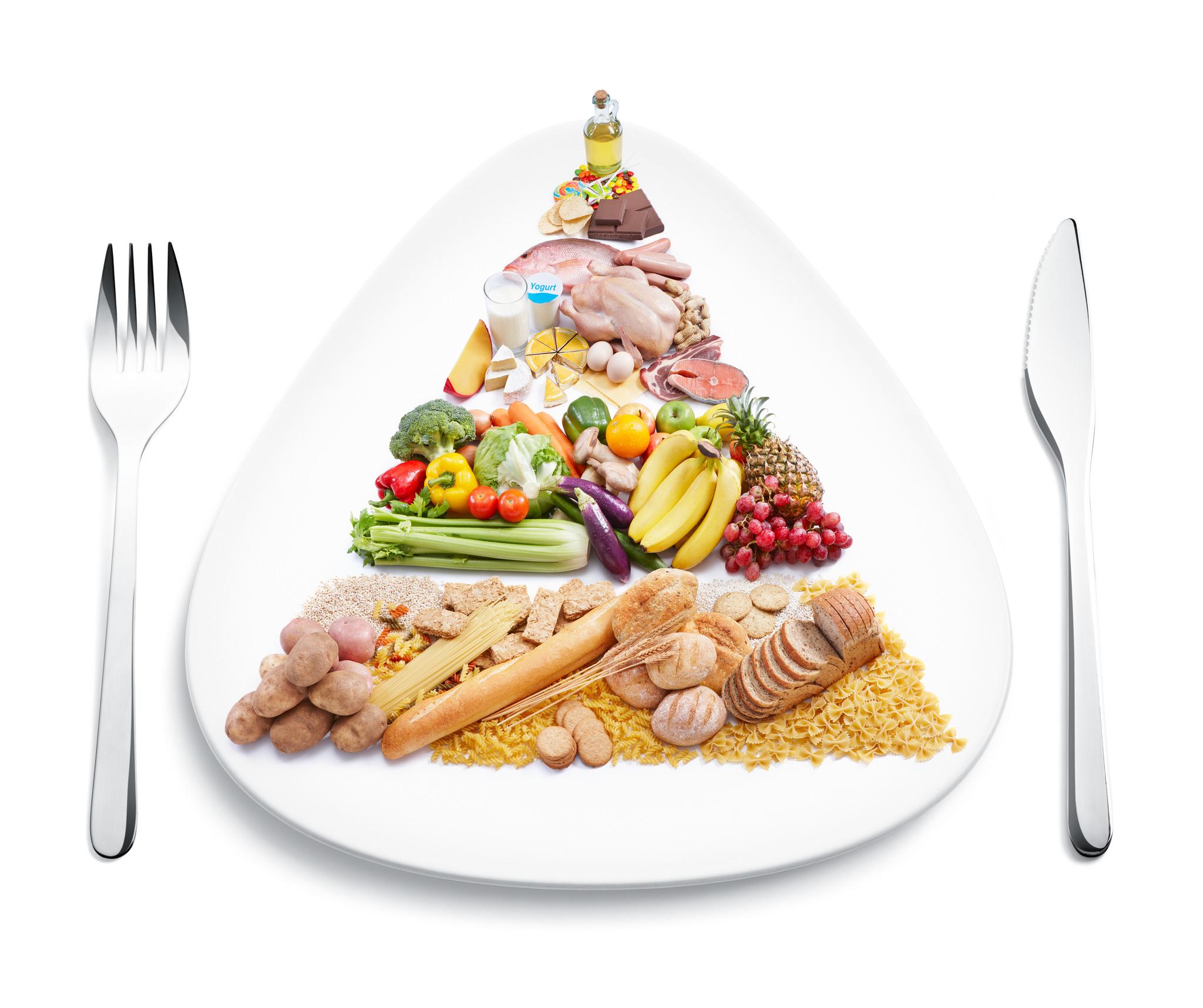 Recommandations nutritionnelles